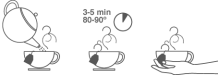3-5 min 80º-90º té negro